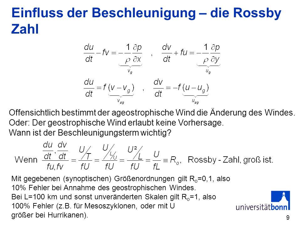 9 Einfluss der Beschleunigung – die Rossby Zahl Offensichtlich bestimmt der ageostrophische Wind die Änderung des Windes. Oder: Der geostrophische Win