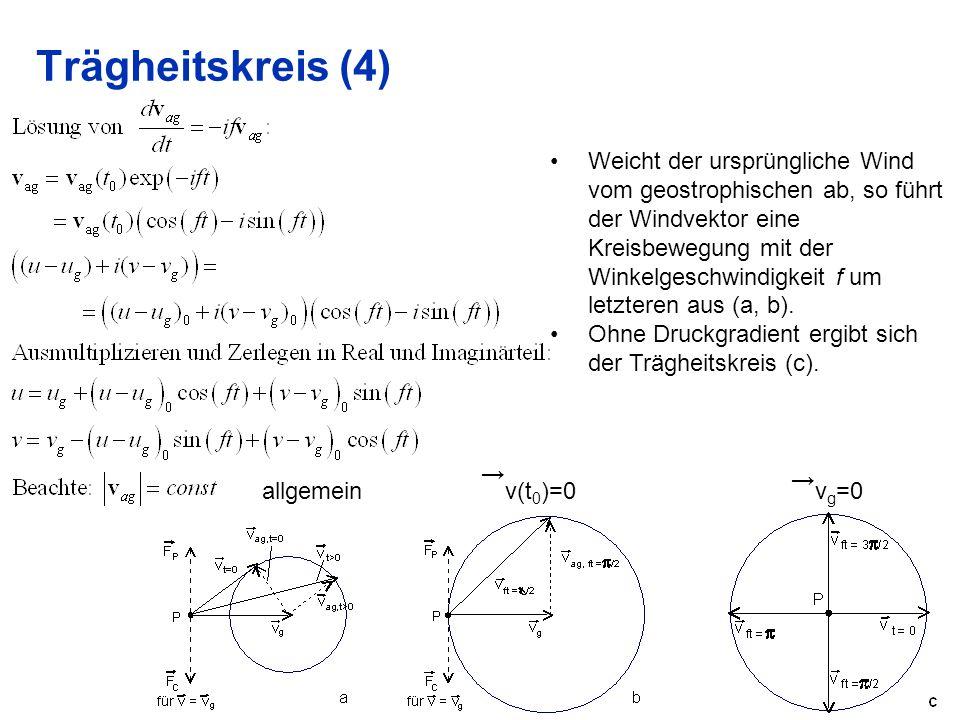 10 Trägheitskreis (4) Weicht der ursprüngliche Wind vom geostrophischen ab, so führt der Windvektor eine Kreisbewegung mit der Winkelgeschwindigkeit f