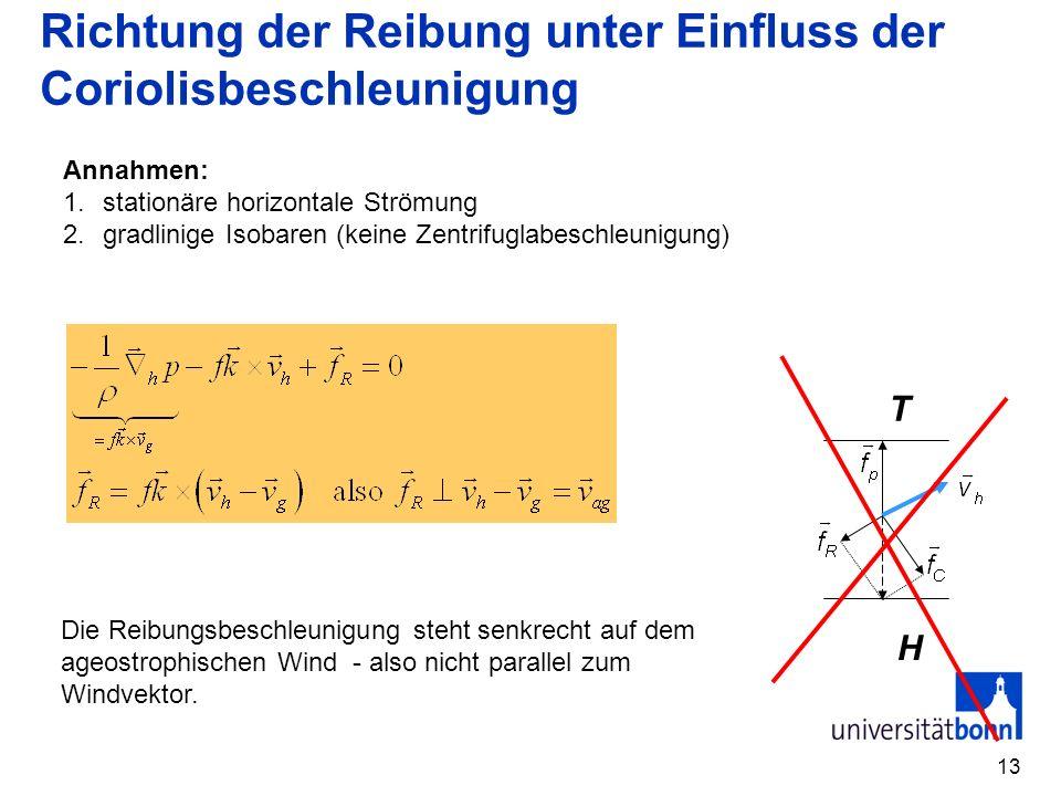 13 Richtung der Reibung unter Einfluss der Coriolisbeschleunigung Annahmen: 1.stationäre horizontale Strömung 2.gradlinige Isobaren (keine Zentrifugla