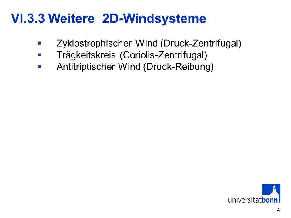 4 VI.3.3 Weitere 2D-Windsysteme Zyklostrophischer Wind (Druck-Zentrifugal) Trägkeitskreis (Coriolis-Zentrifugal) Antitriptischer Wind (Druck-Reibung)