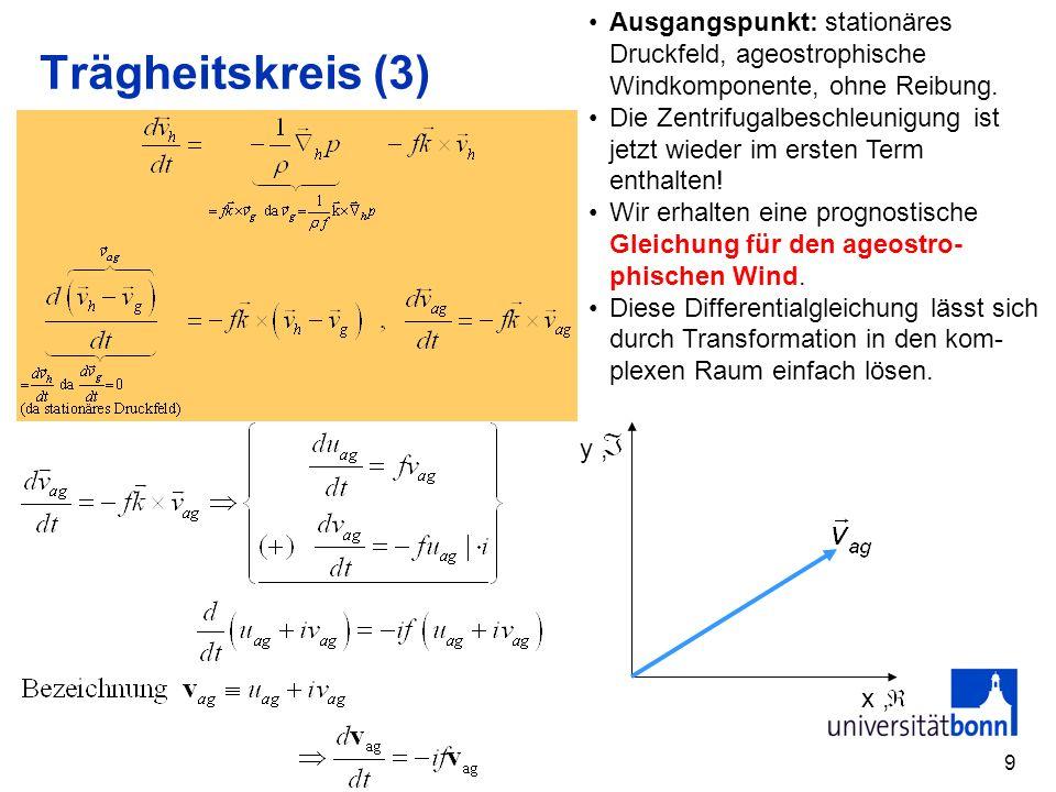 9 Trägheitskreis (3) Ausgangspunkt: stationäres Druckfeld, ageostrophische Windkomponente, ohne Reibung. Die Zentrifugalbeschleunigung ist jetzt wiede