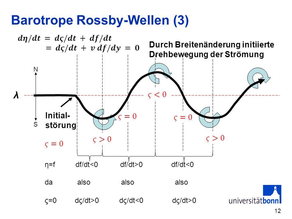 12 Barotrope Rossby-Wellen (3) λ N S Initial- störung Durch Breitenänderung initiierte Drehbewegung der Strömung η=f df/dt 0 df/dt<0 da also also also