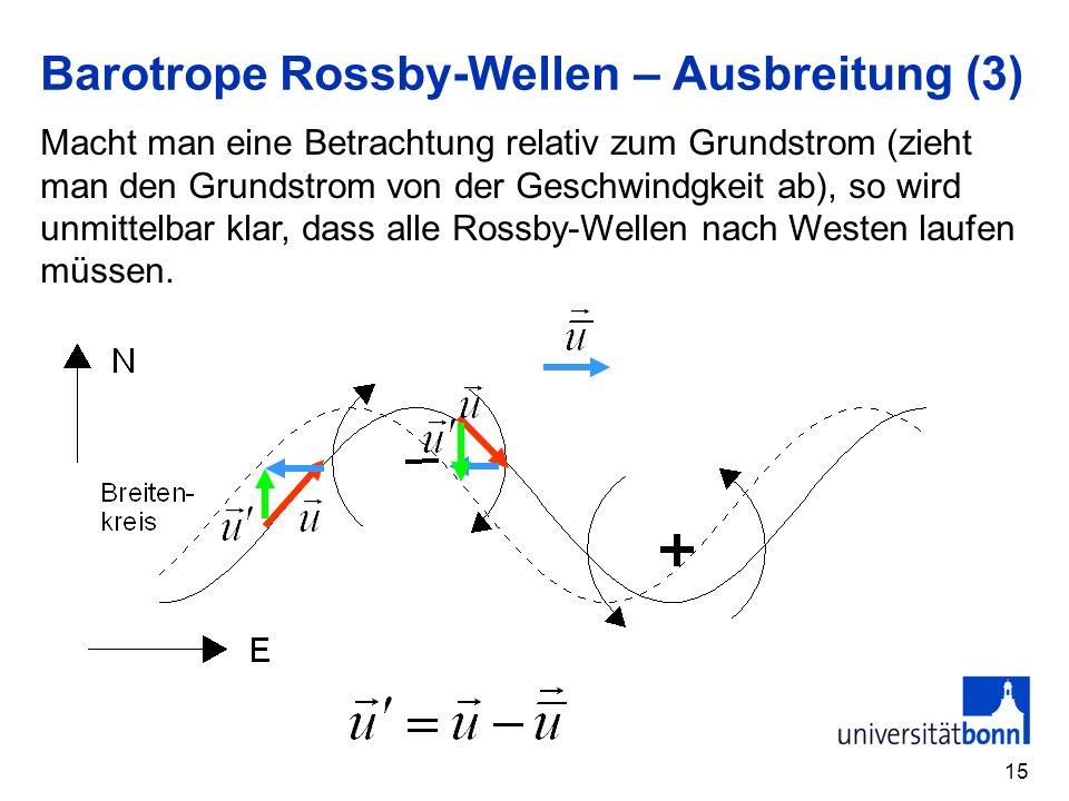 15 Barotrope Rossby-Wellen – Ausbreitung (3) Macht man eine Betrachtung relativ zum Grundstrom (zieht man den Grundstrom von der Geschwindgkeit ab), s