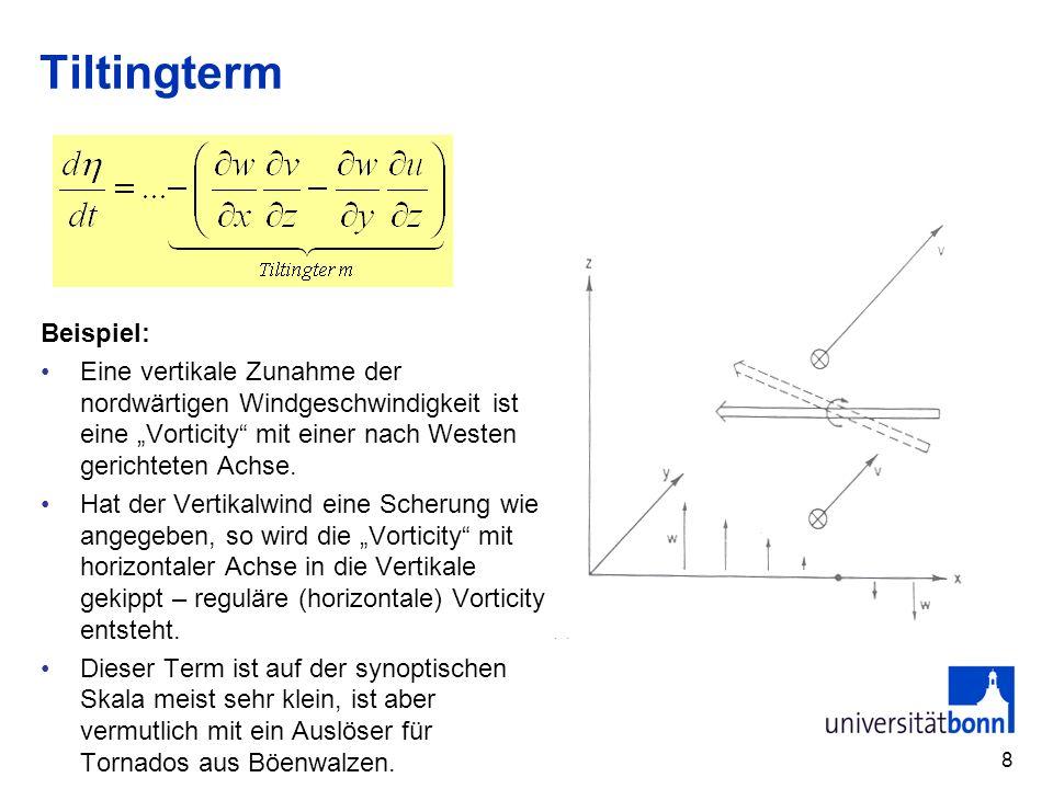 9 Solenoid term Dieser Term lässt sich analog erklären wie die für Land-Seewind und auch die Hadley-Zirkulation.