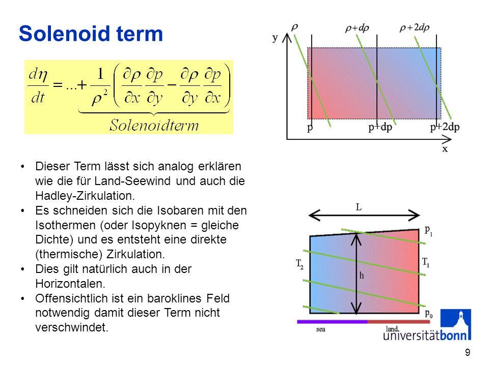 9 Solenoid term Dieser Term lässt sich analog erklären wie die für Land-Seewind und auch die Hadley-Zirkulation. Es schneiden sich die Isobaren mit de