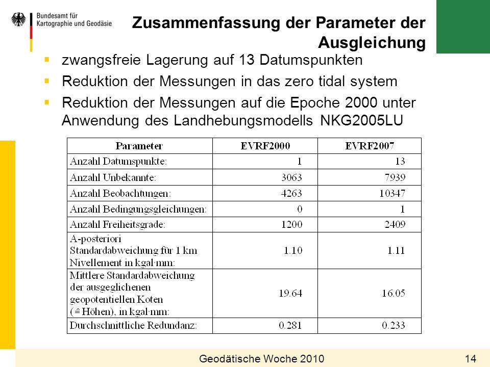 Zusammenfassung der Parameter der Ausgleichung zwangsfreie Lagerung auf 13 Datumspunkten Reduktion der Messungen in das zero tidal system Reduktion de
