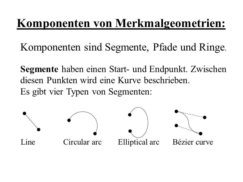 Komponenten von Merkmalgeometrien: Komponenten sind Segmente, Pfade und Ringe. Segmente haben einen Start- und Endpunkt. Zwischen diesen Punkten wird