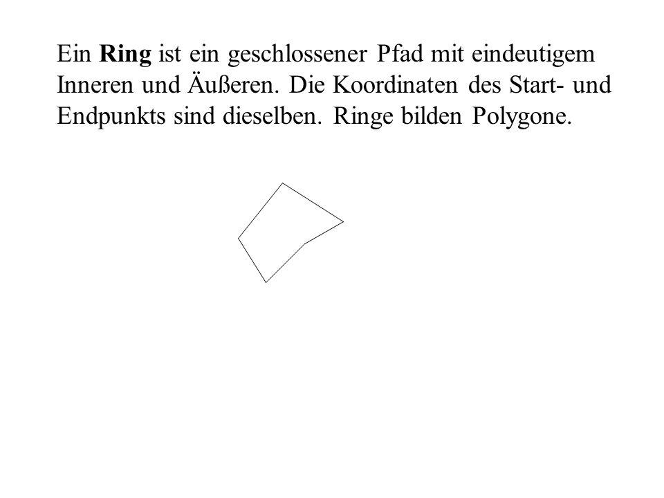 Ein Ring ist ein geschlossener Pfad mit eindeutigem Inneren und Äußeren. Die Koordinaten des Start- und Endpunkts sind dieselben. Ringe bilden Polygon