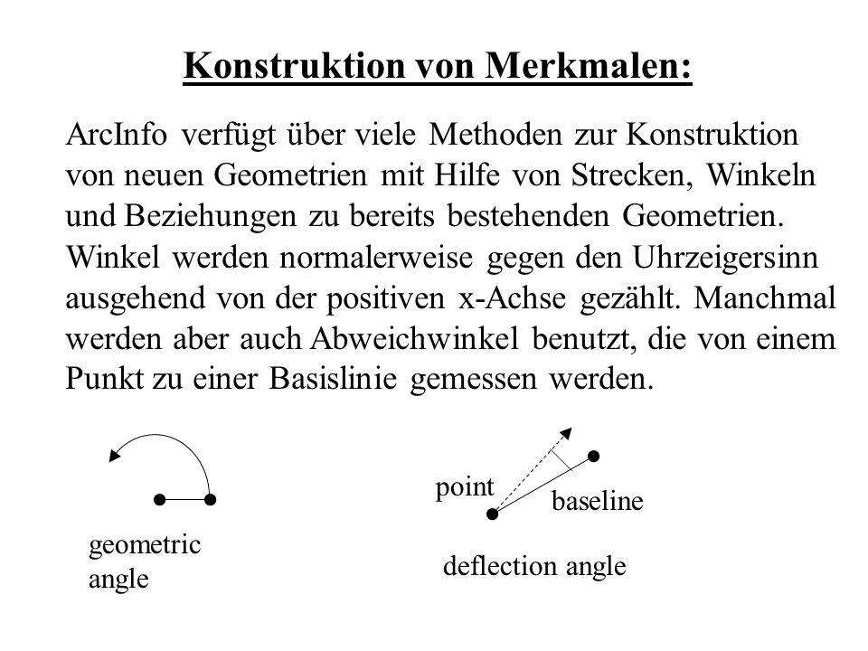 Konstruktion von Merkmalen: ArcInfo verfügt über viele Methoden zur Konstruktion von neuen Geometrien mit Hilfe von Strecken, Winkeln und Beziehungen zu bereits bestehenden Geometrien.