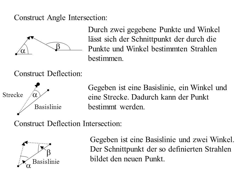 Construct Angle Intersection: Durch zwei gegebene Punkte und Winkel lässt sich der Schnittpunkt der durch die Punkte und Winkel bestimmten Strahlen bestimmen.