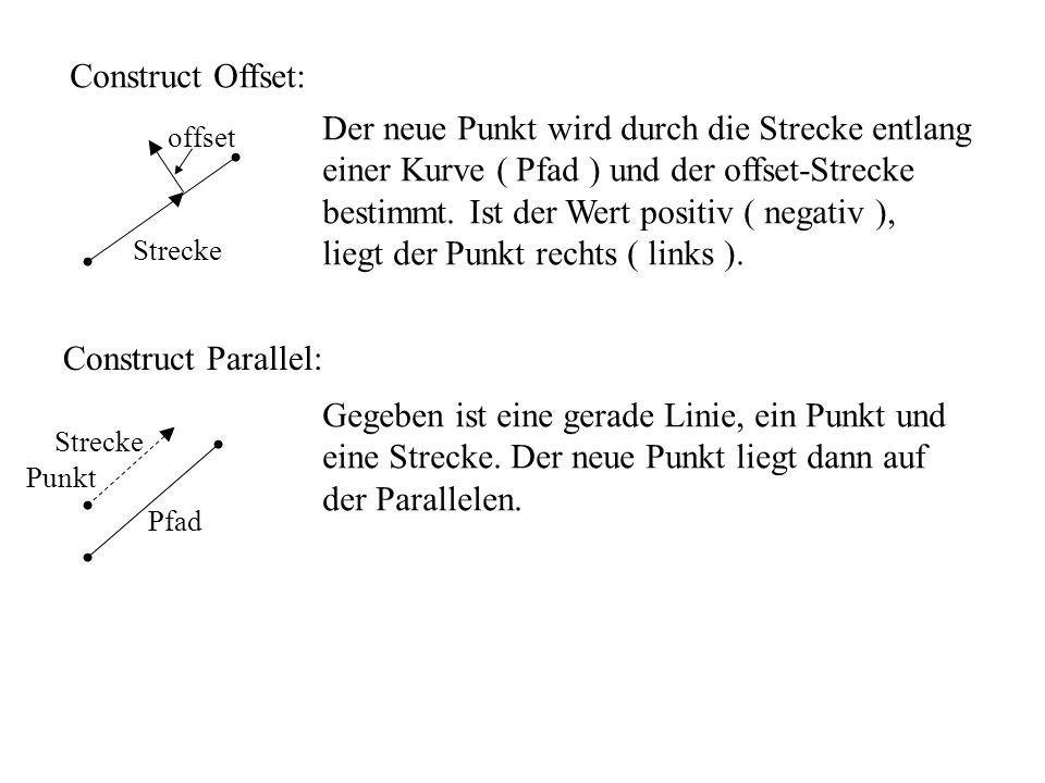 Construct Offset: Streckeoffset Der neue Punkt wird durch die Strecke entlang einer Kurve ( Pfad ) und der offset-Strecke bestimmt. Ist der Wert posit