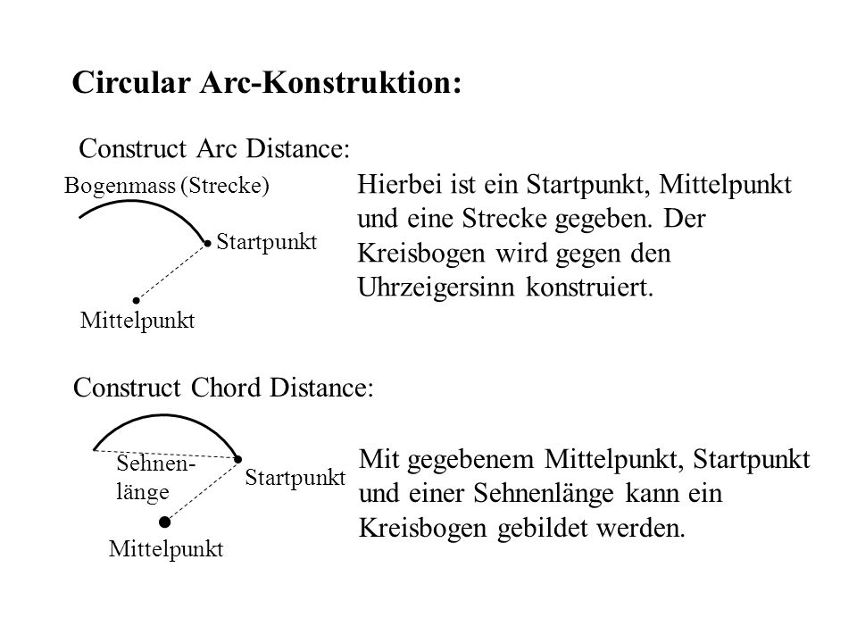 Circular Arc-Konstruktion: Construct Arc Distance: Mittelpunkt Startpunkt Bogenmass (Strecke) Hierbei ist ein Startpunkt, Mittelpunkt und eine Strecke gegeben.