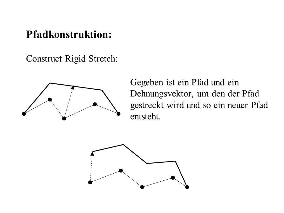 Pfadkonstruktion: Construct Rigid Stretch: Gegeben ist ein Pfad und ein Dehnungsvektor, um den der Pfad gestreckt wird und so ein neuer Pfad entsteht.