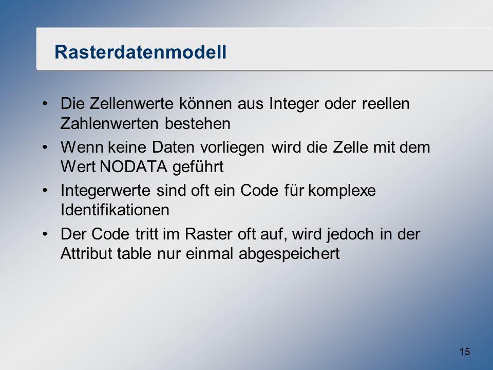 15 Rasterdatenmodell Die Zellenwerte können aus Integer oder reellen Zahlenwerten bestehen Wenn keine Daten vorliegen wird die Zelle mit dem Wert NODA