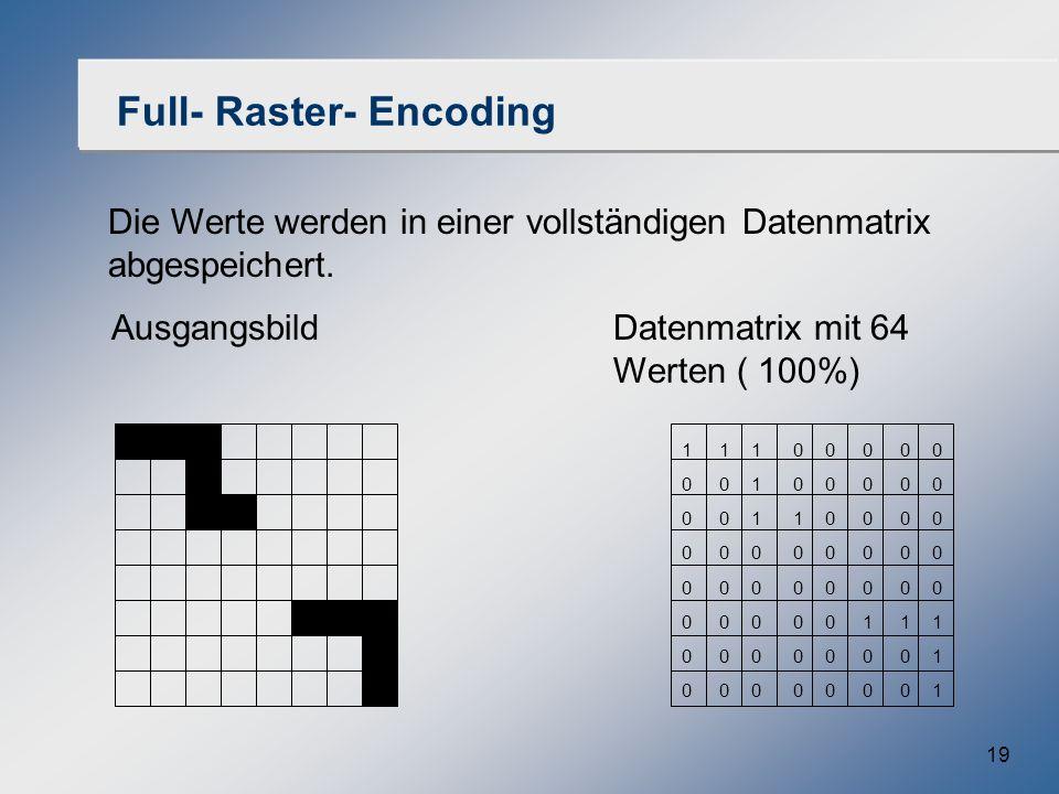 19 Full- Raster- Encoding Die Werte werden in einer vollständigen Datenmatrix abgespeichert. Ausgangsbild Datenmatrix mit 64 Werten ( 100%) 1 1 1 0 0