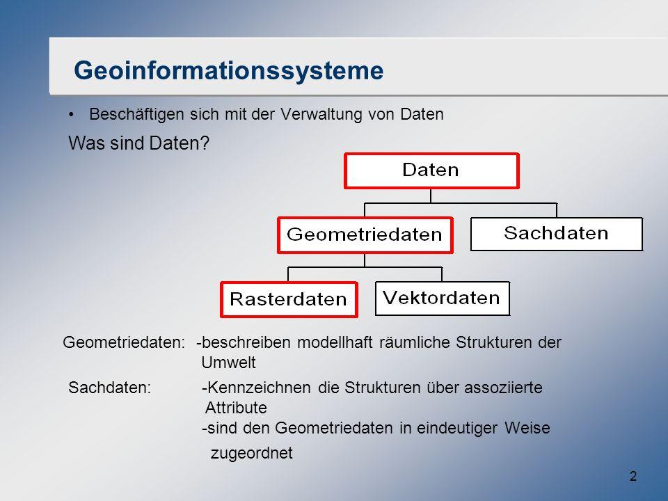 2 Geoinformationssysteme Beschäftigen sich mit der Verwaltung von Daten Geometriedaten:-beschreiben modellhaft räumliche Strukturen der Umwelt Was sin