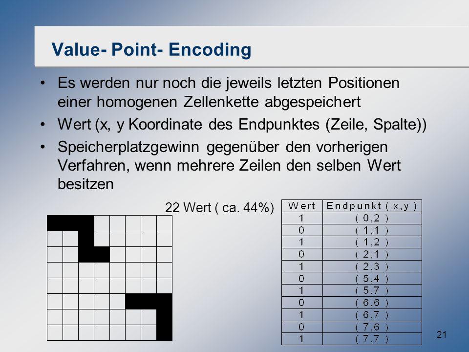 21 Value- Point- Encoding Es werden nur noch die jeweils letzten Positionen einer homogenen Zellenkette abgespeichert Wert (x, y Koordinate des Endpun