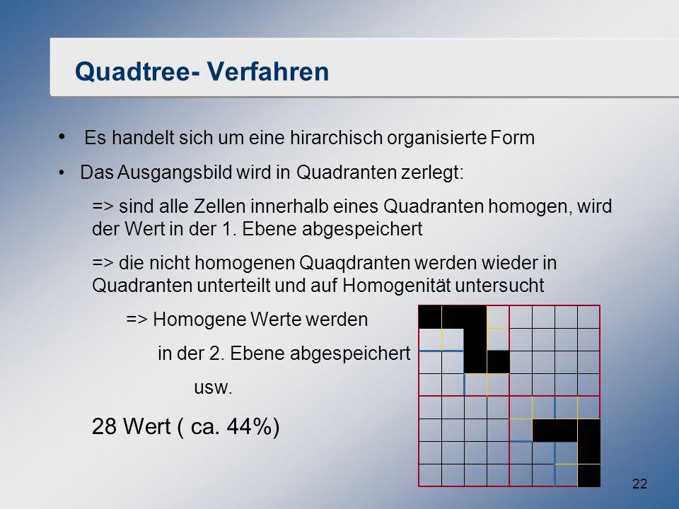 22 Quadtree- Verfahren Es handelt sich um eine hirarchisch organisierte Form Das Ausgangsbild wird in Quadranten zerlegt: => sind alle Zellen innerhal