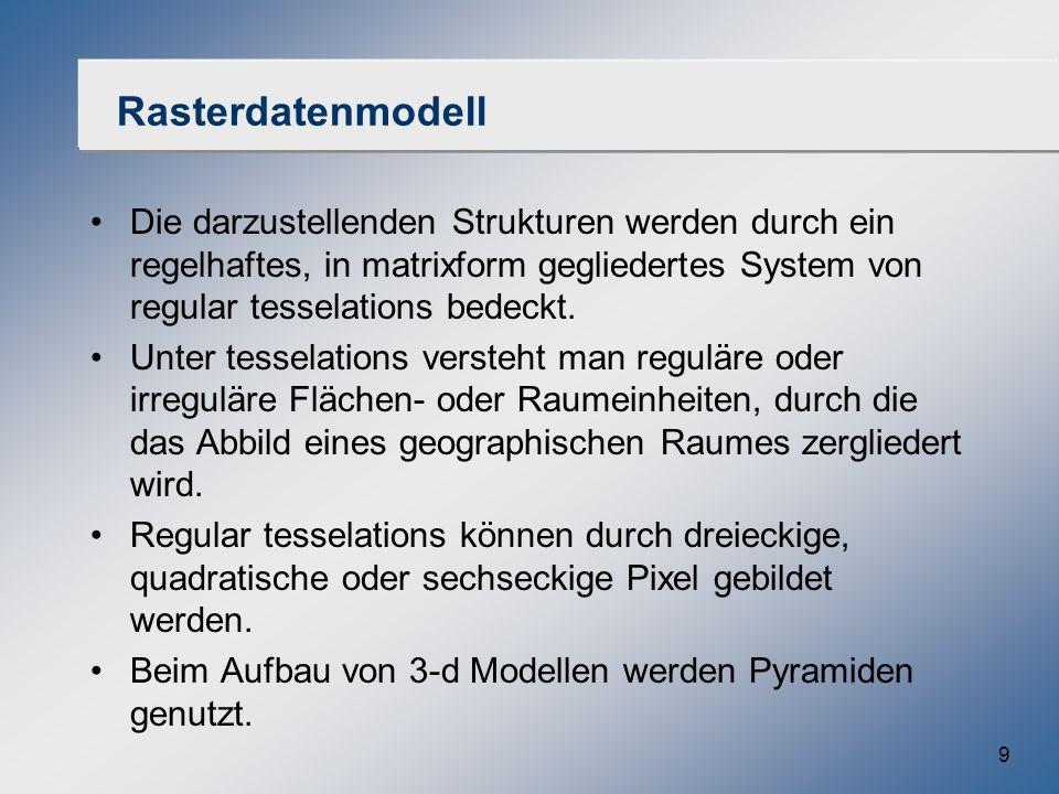 9 Rasterdatenmodell Die darzustellenden Strukturen werden durch ein regelhaftes, in matrixform gegliedertes System von regular tesselations bedeckt. U