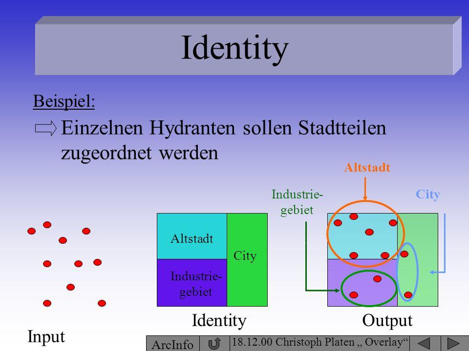Identity 18.12.00 Christoph Platen Overlay ArcInfo Beispiel: Einzelnen Hydranten sollen Stadtteilen zugeordnet werden Altstadt City Industrie- gebiet