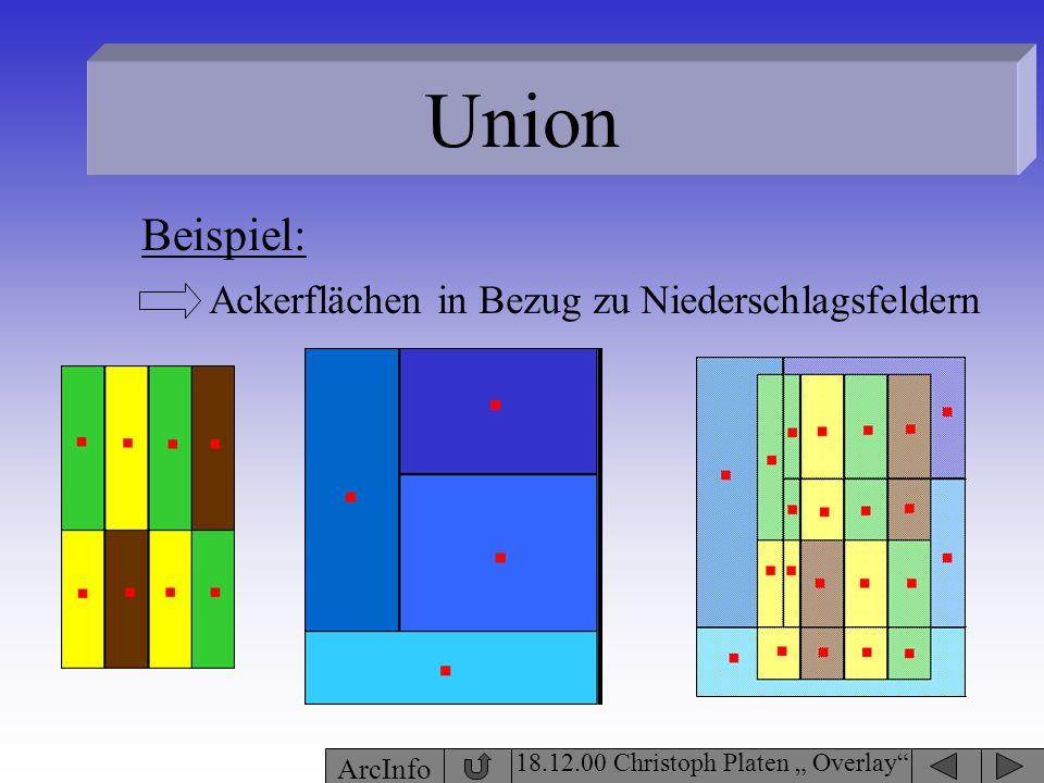 Union 18.12.00 Christoph Platen Overlay ArcInfo Beispiel: Ackerflächen in Bezug zu Niederschlagsfeldern