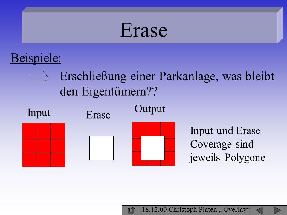 Erase 18.12.00 Christoph Platen Overlay Input Erase Output Input und Erase Coverage sind jeweils Polygone Erschließung einer Parkanlage, was bleibt de
