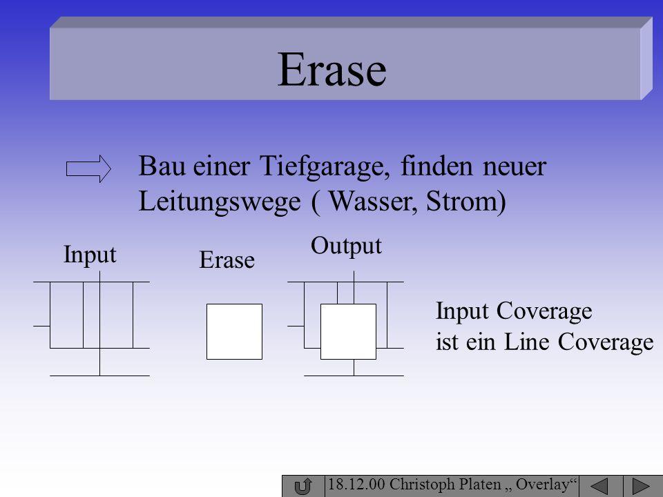 Erase 18.12.00 Christoph Platen Overlay Input Coverage ist ein Line Coverage Bau einer Tiefgarage, finden neuer Leitungswege ( Wasser, Strom) Input Er
