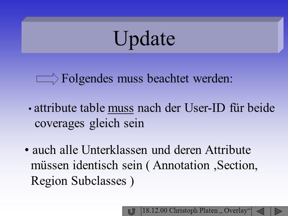 Update 18.12.00 Christoph Platen Overlay Folgendes muss beachtet werden: auch alle Unterklassen und deren Attribute müssen identisch sein ( Annotation