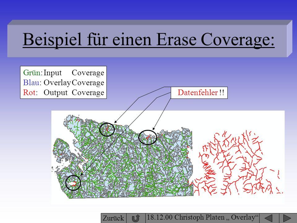 Beispiel für einen Erase Coverage: 18.12.00 Christoph Platen Overlay Datenfehler !! Grün: Blau: Rot: Input Overlay Output Coverage Zurück