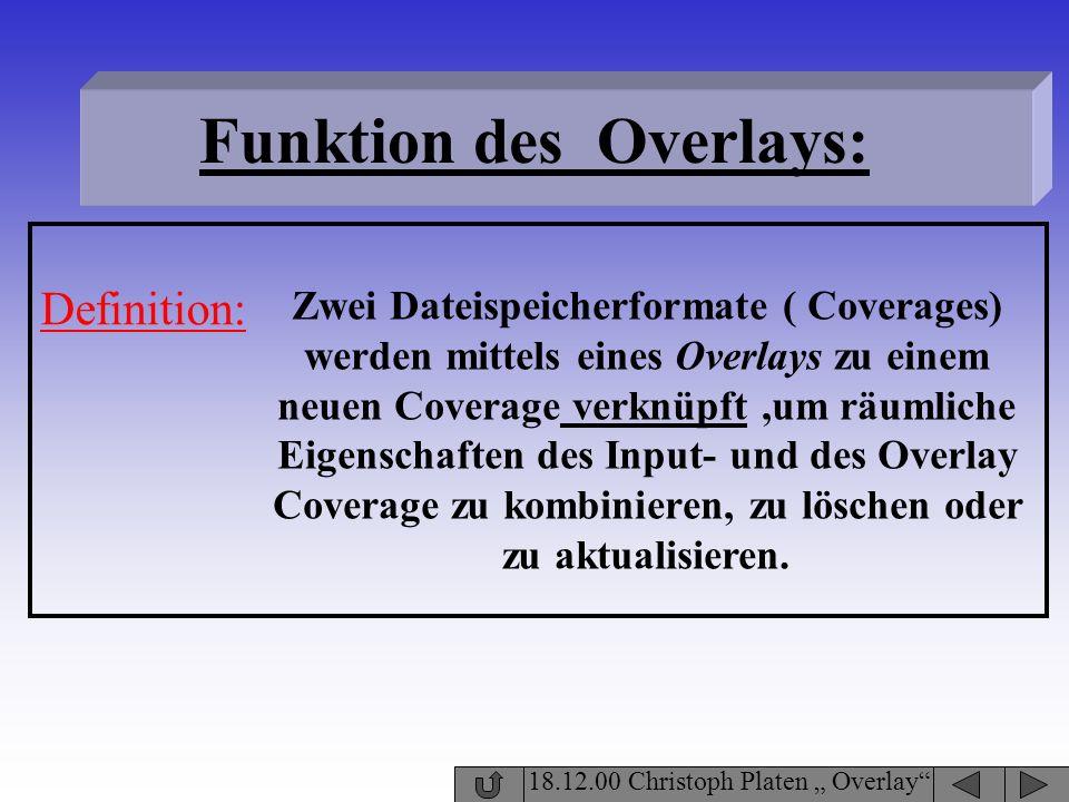 Funktion des Overlays: 18.12.00 Christoph Platen Overlay Definition: Zwei Dateispeicherformate ( Coverages) werden mittels eines Overlays zu einem neu