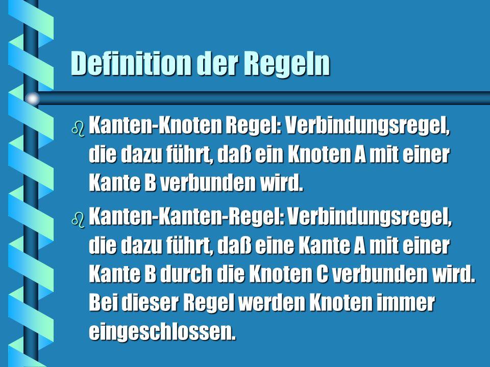 Definition der Regeln b Kanten-Knoten Regel: Verbindungsregel, die dazu führt, daß ein Knoten A mit einer Kante B verbunden wird. b Kanten-Kanten-Rege