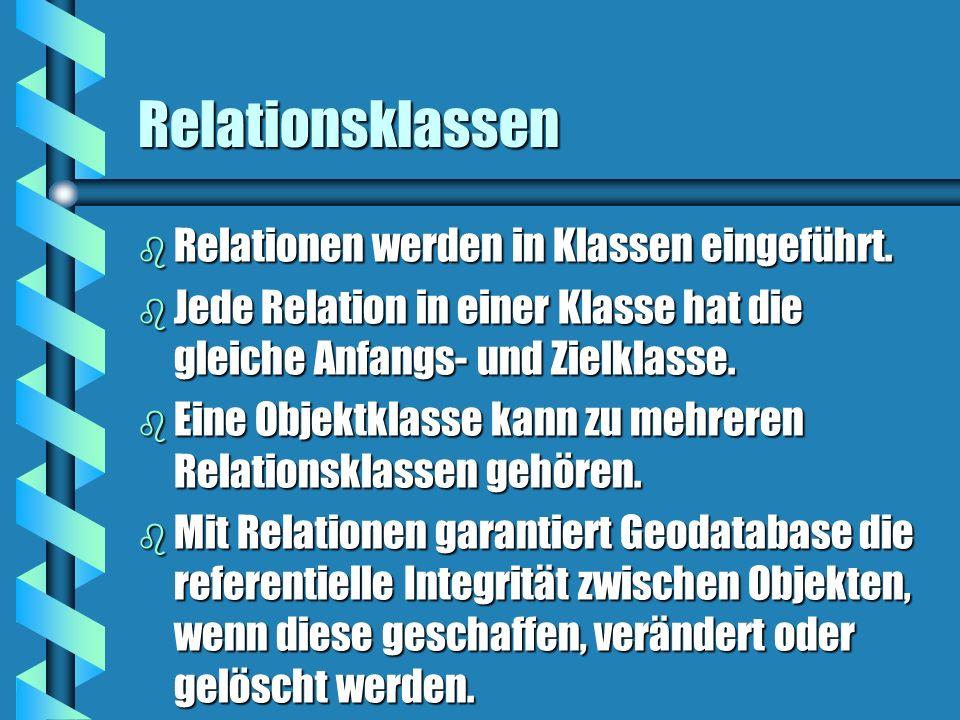 Relationsklassen b Relationen werden in Klassen eingeführt. b Jede Relation in einer Klasse hat die gleiche Anfangs- und Zielklasse. b Eine Objektklas