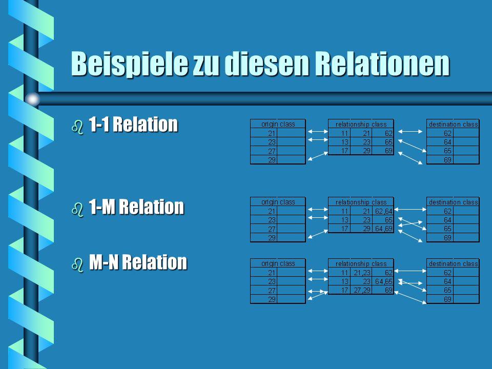 Beispiele zu diesen Relationen b 1-1 Relation b 1-M Relation b M-N Relation