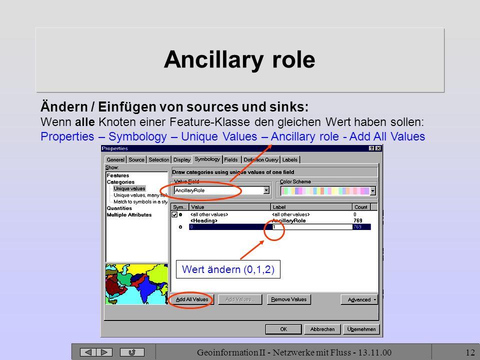 Geoinformation II - Netzwerke mit Fluss - 13.11.0012 Ancillary role Ändern / Einfügen von sources und sinks: Wenn alle Knoten einer Feature-Klasse den