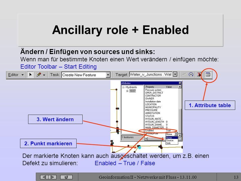 Geoinformation II - Netzwerke mit Fluss - 13.11.0013 Ancillary role + Enabled Ändern / Einfügen von sources und sinks: Wenn man für bestimmte Knoten einen Wert verändern / einfügen möchte: Editor Toolbar – Start Editing 1.