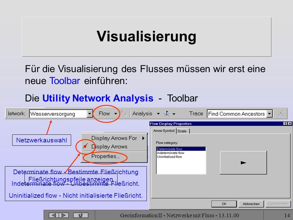 Geoinformation II - Netzwerke mit Fluss - 13.11.0014 Visualisierung Für die Visualisierung des Flusses müssen wir erst eine neue Toolbar einführen: Di