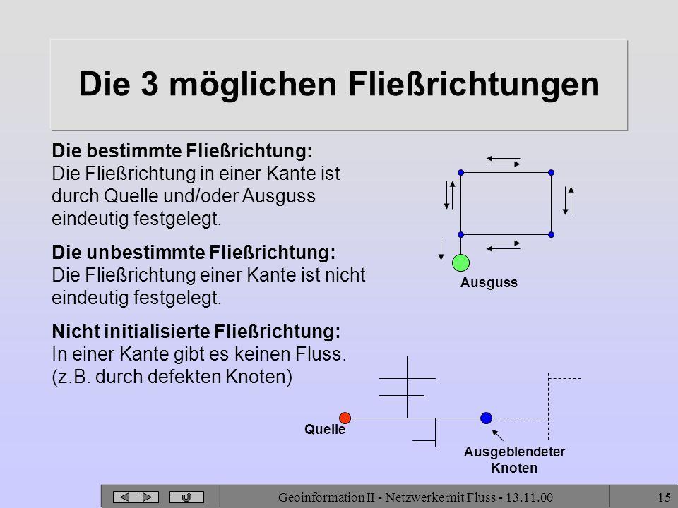 Geoinformation II - Netzwerke mit Fluss - 13.11.0015 Die 3 möglichen Fließrichtungen Die bestimmte Fließrichtung: Die Fließrichtung in einer Kante ist durch Quelle und/oder Ausguss eindeutig festgelegt.