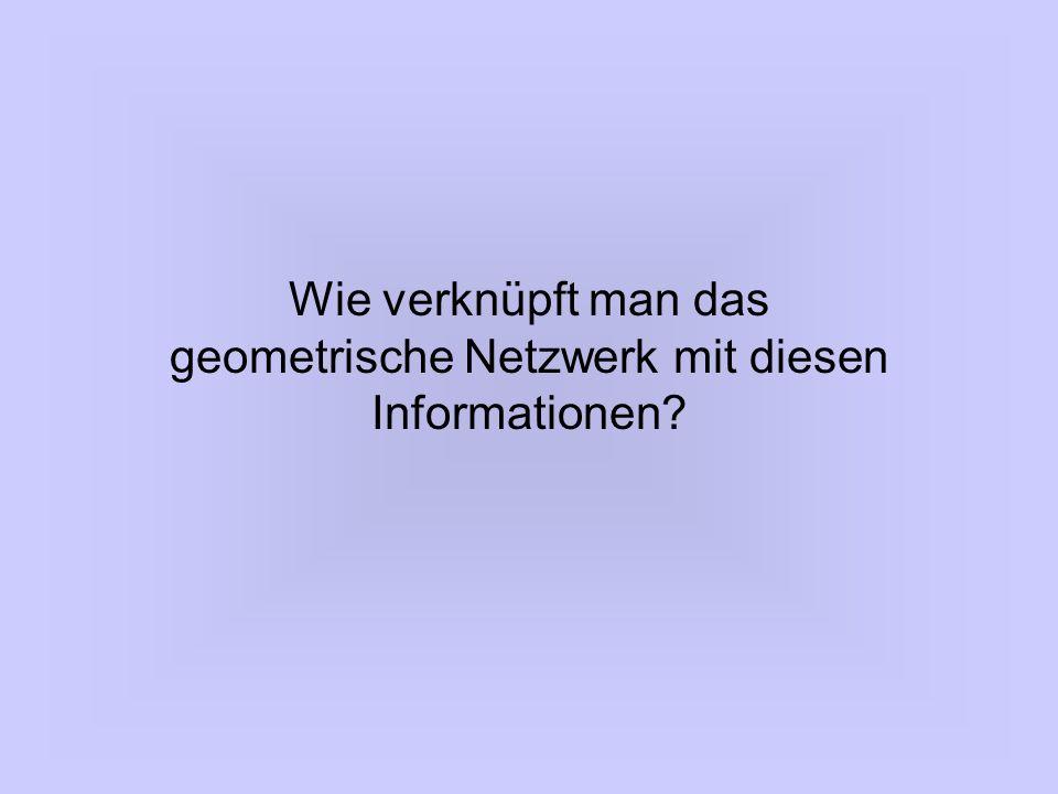 Wie verknüpft man das geometrische Netzwerk mit diesen Informationen?