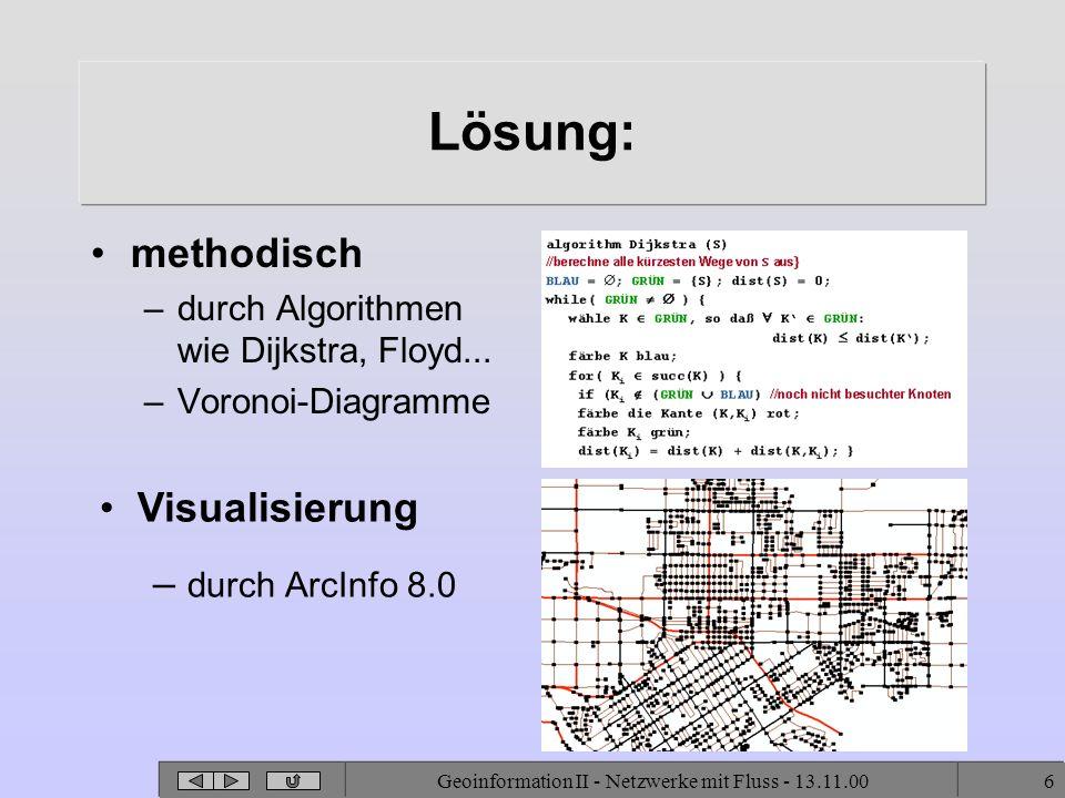 Geoinformation II - Netzwerke mit Fluss - 13.11.006 Lösung: methodisch –durch Algorithmen wie Dijkstra, Floyd... –Voronoi-Diagramme Visualisierung – d