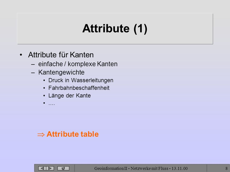 Geoinformation II - Netzwerke mit Fluss - 13.11.008 Attribute (1) Attribute für Kanten –einfache / komplexe Kanten –Kantengewichte Druck in Wasserleitungen Fahrbahnbeschaffenheit Länge der Kante....