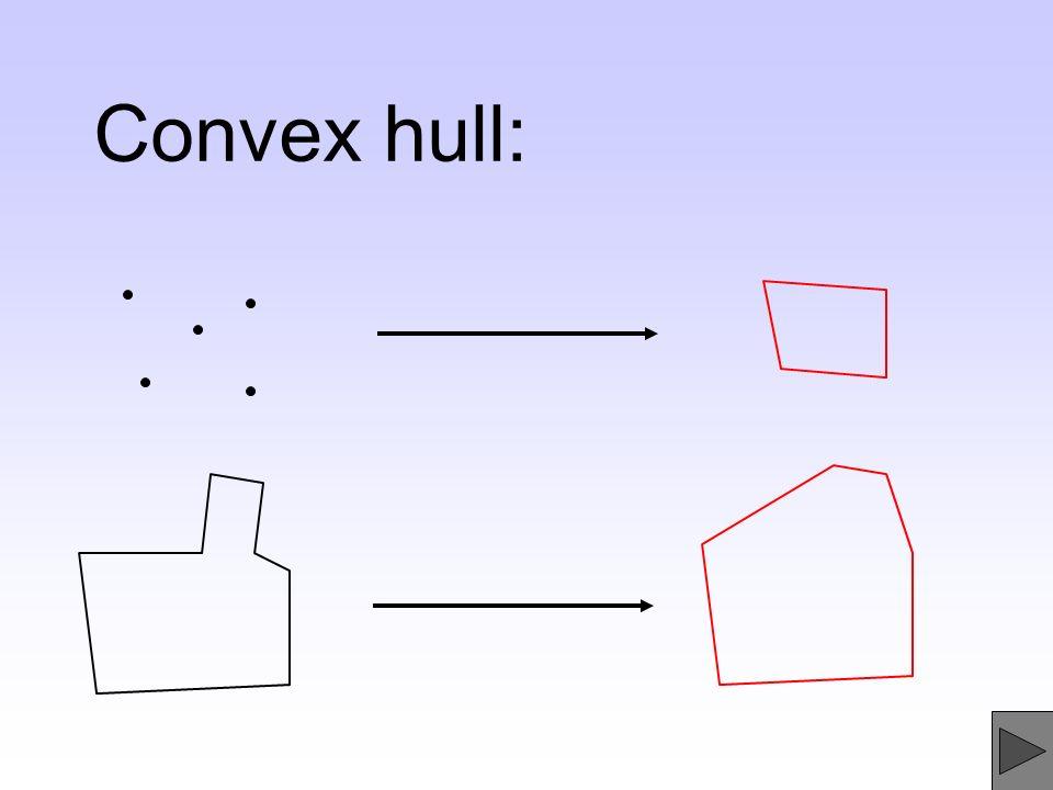 Convex hull: