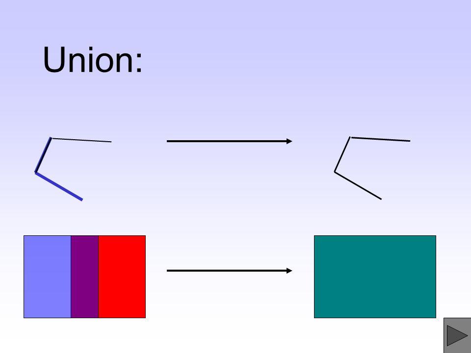 Union: