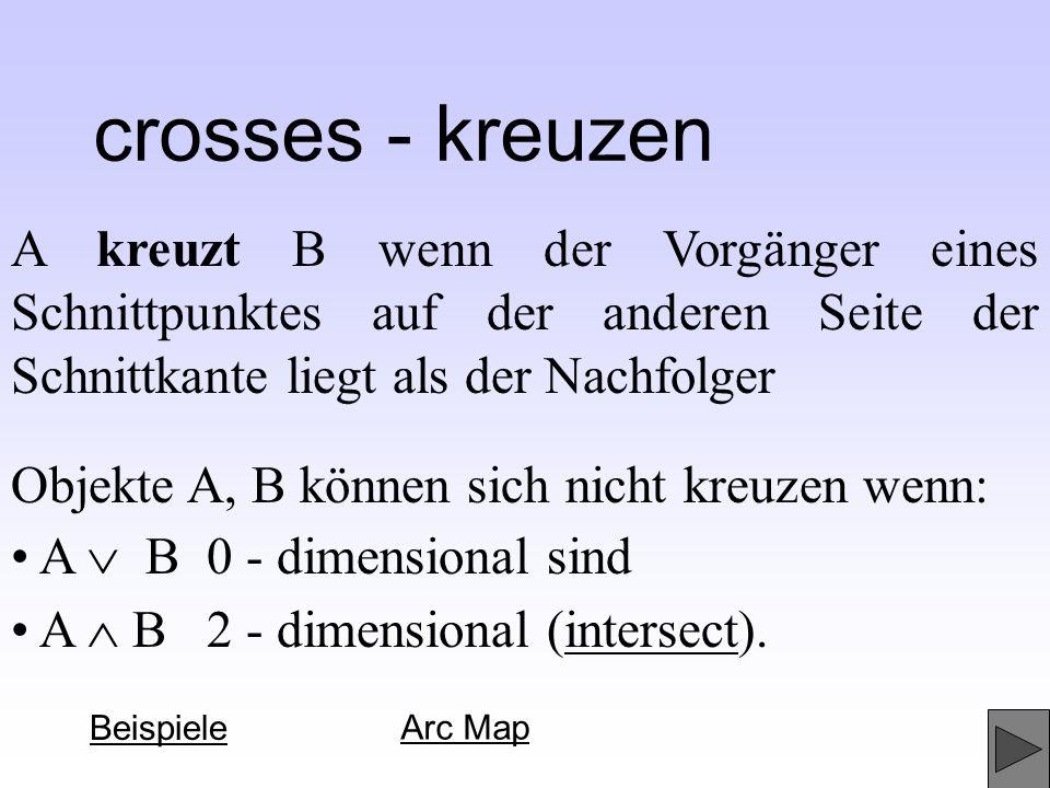 A kreuzt B wenn der Vorgänger eines Schnittpunktes auf der anderen Seite der Schnittkante liegt als der Nachfolger crosses - kreuzen Beispiele Arc Map