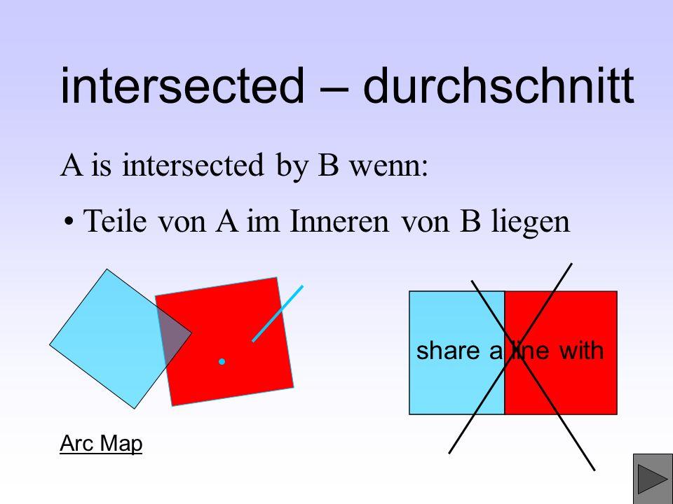Teile von A im Inneren von B liegen intersected – durchschnitt Arc Map share a line with A is intersected by B wenn: