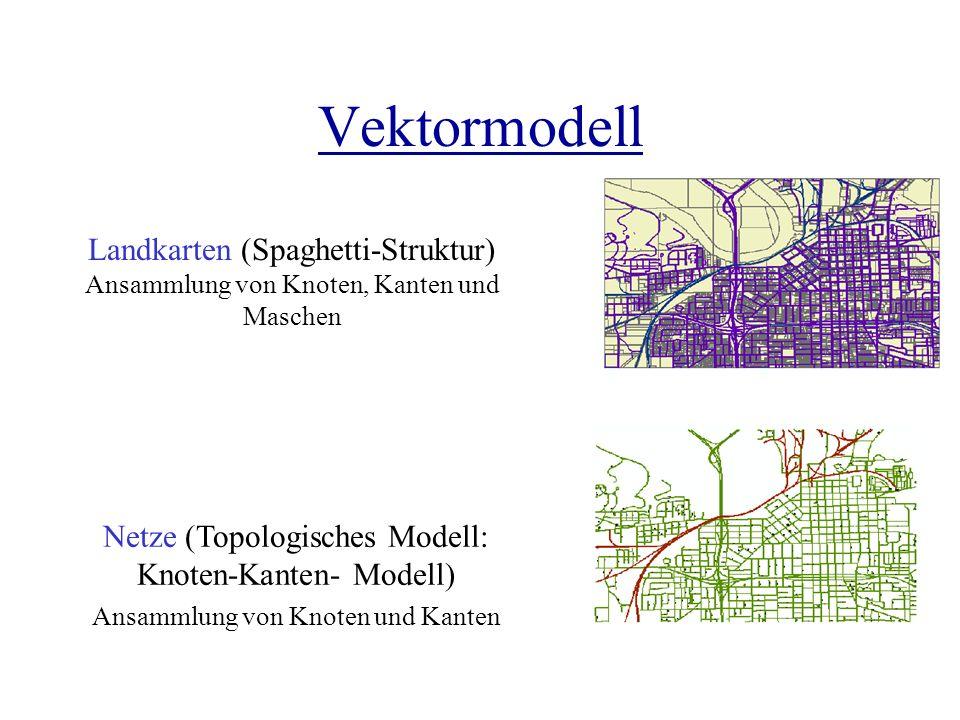 Vektormodell Netze (Topologisches Modell: Knoten-Kanten- Modell) Ansammlung von Knoten und Kanten Landkarten (Spaghetti-Struktur) Ansammlung von Knote