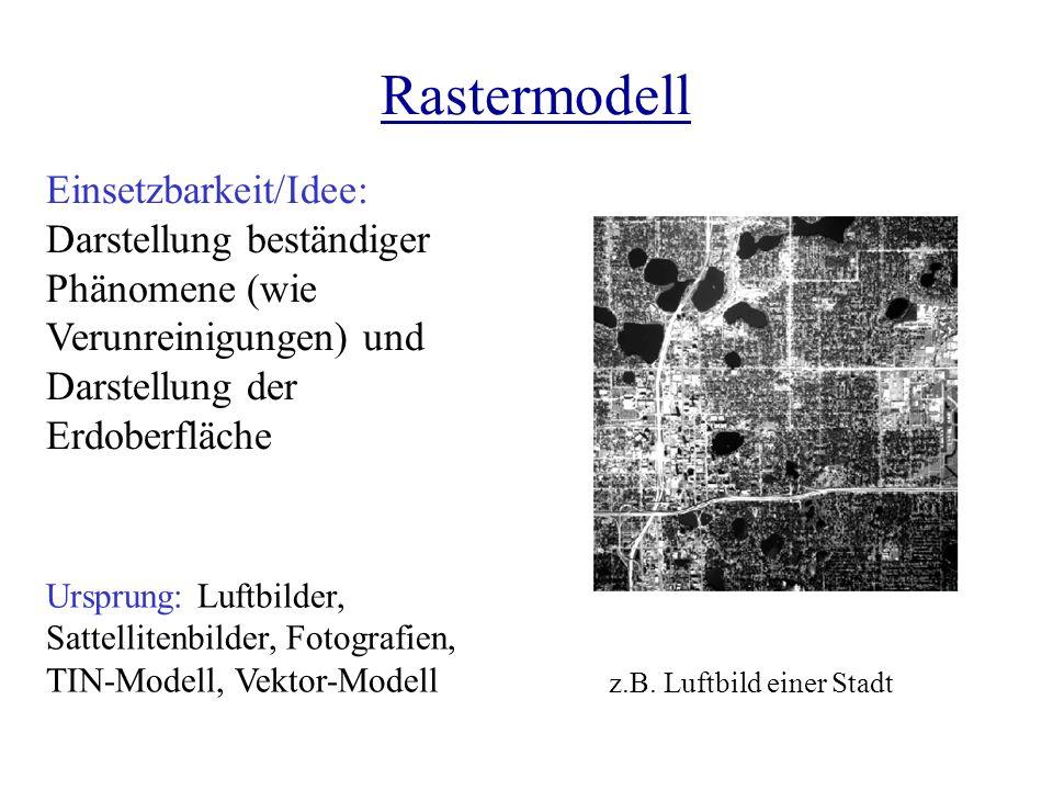 Rastermodell z.B. Luftbild einer Stadt Einsetzbarkeit/Idee: Darstellung beständiger Phänomene (wie Verunreinigungen) und Darstellung der Erdoberfläche