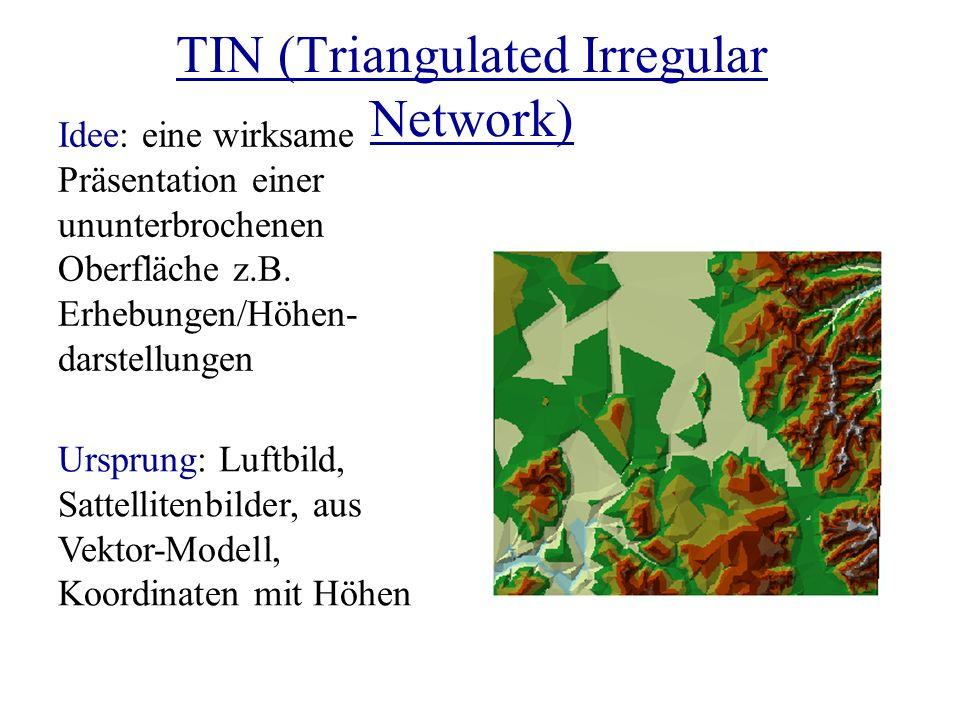 TIN (Triangulated Irregular Network) Idee: eine wirksame Präsentation einer ununterbrochenen Oberfläche z.B. Erhebungen/Höhen- darstellungen Ursprung: