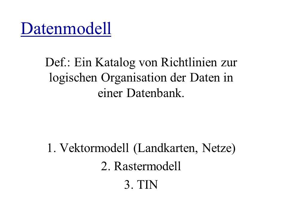 Datenmodell Def.: Ein Katalog von Richtlinien zur logischen Organisation der Daten in einer Datenbank. 1. Vektormodell (Landkarten, Netze) 2. Rastermo