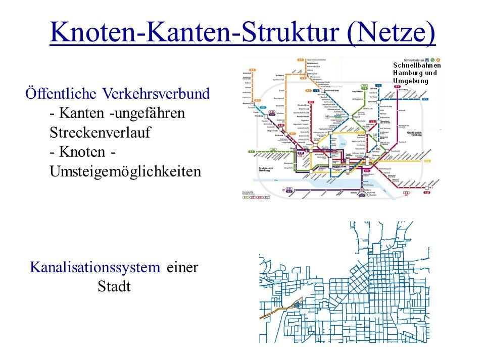 Knoten-Kanten-Struktur (Netze) Kanalisationssystem einer Stadt Öffentliche Verkehrsverbund - Kanten -ungefähren Streckenverlauf - Knoten - Umsteigemög