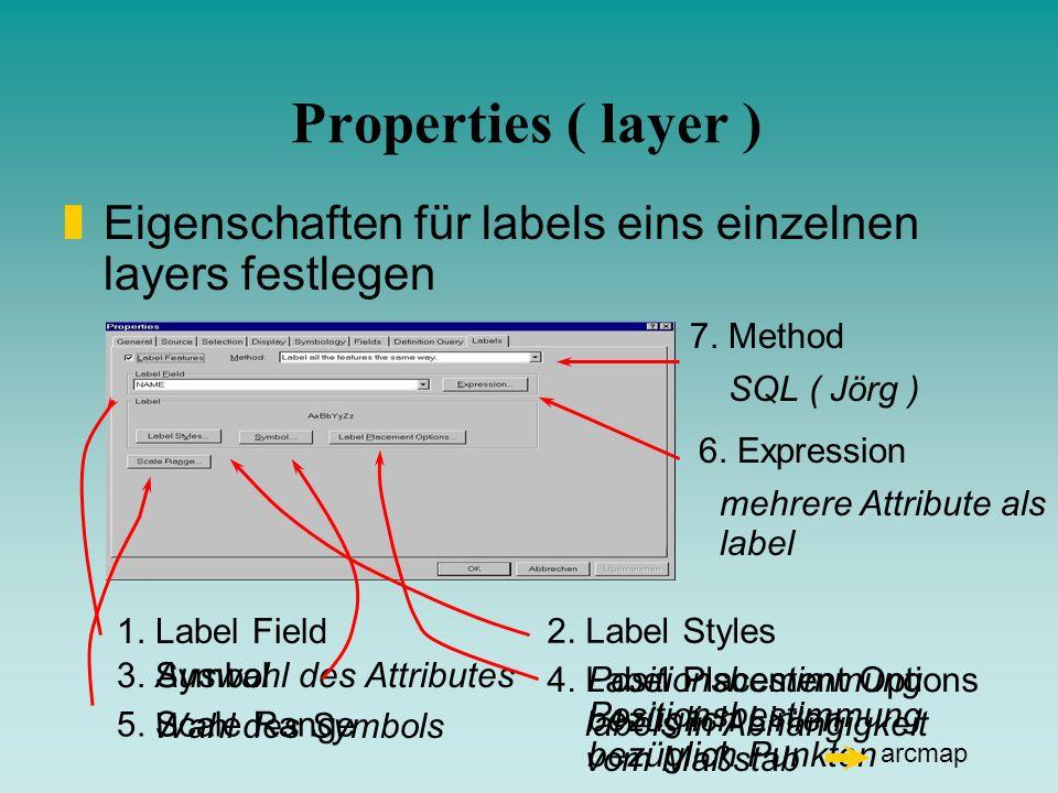 Positionsbestimmung bezüglich Punkten arcmap Wahl des Symbols Positionsbestimmung bezüglich Linien 4. Label Placement Options 2. Label Styles 5. Scale